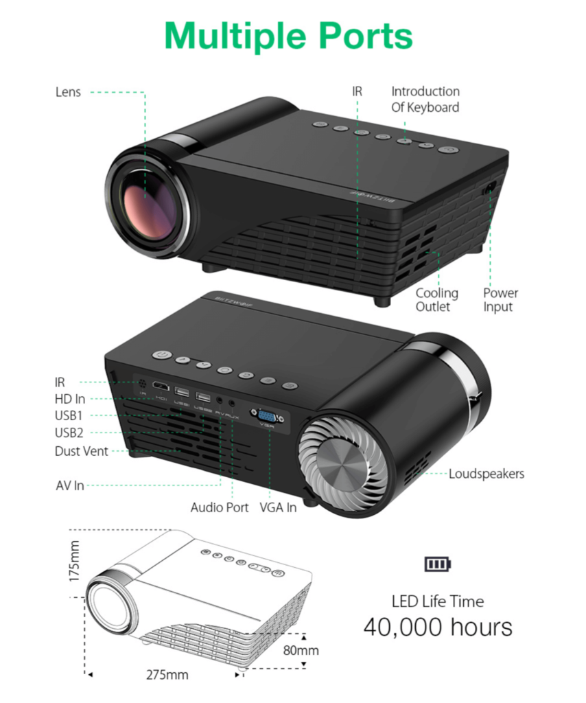 Проектор BlitzWolf BW-VP8 с WIFI Bluetooth и 5500 лумена